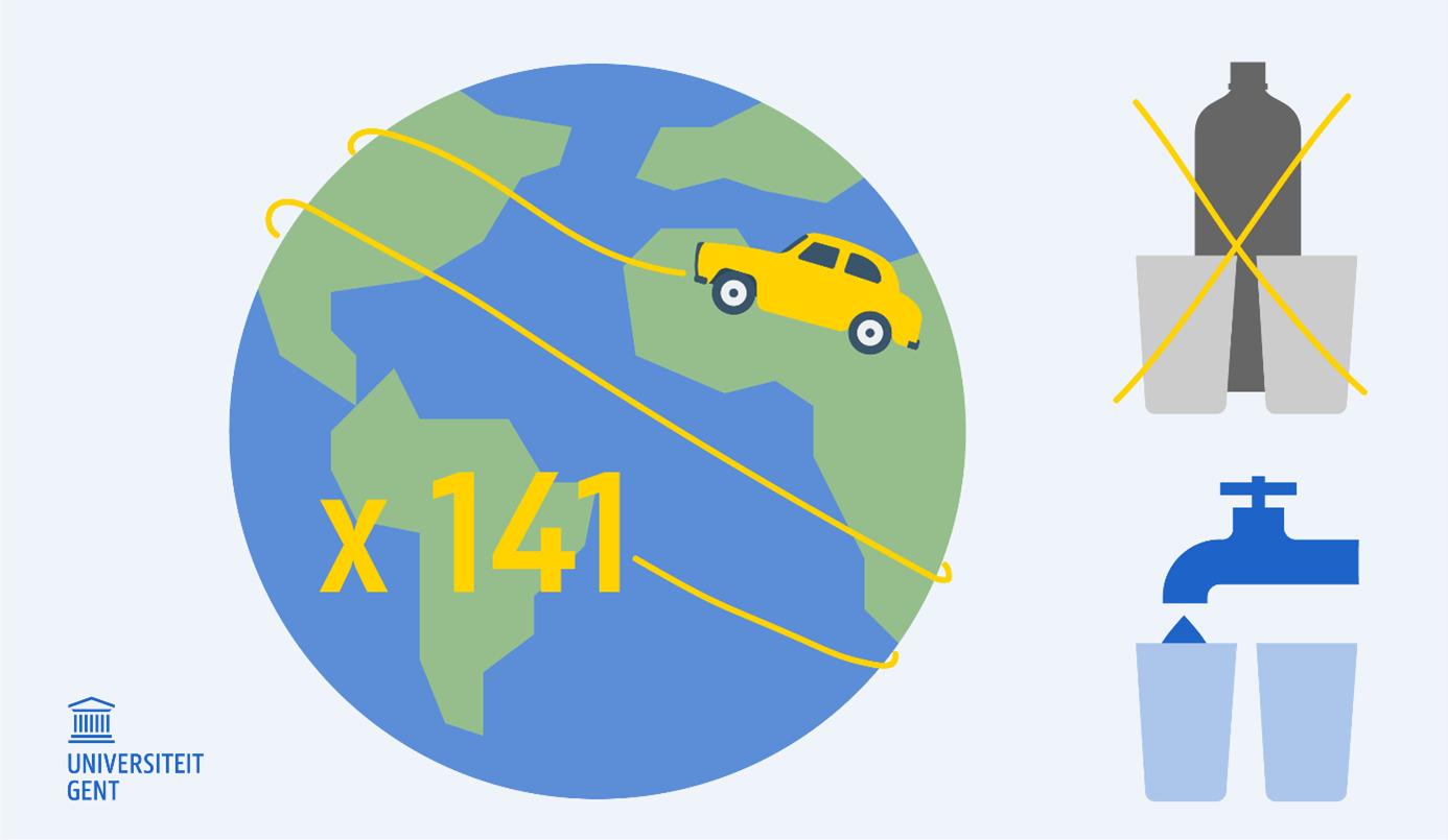 Bespaar 141 reizen rond de wereld door kraanwater te drinken!